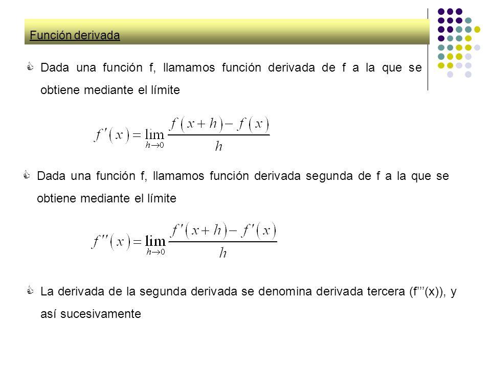 Función derivada Dada una función f, llamamos función derivada de f a la que se obtiene mediante el límite Dada una función f, llamamos función deriva