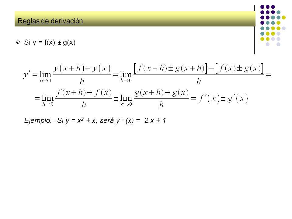 Reglas de derivación Si y = f(x) g(x) Ejemplo.- Si y = x2 x2 + x, será y (x) = 2.x + 1