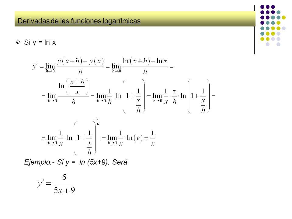 Derivadas de las funciones logarítmicas Si y = ln x Ejemplo.- Si y = ln (5x+9). Será