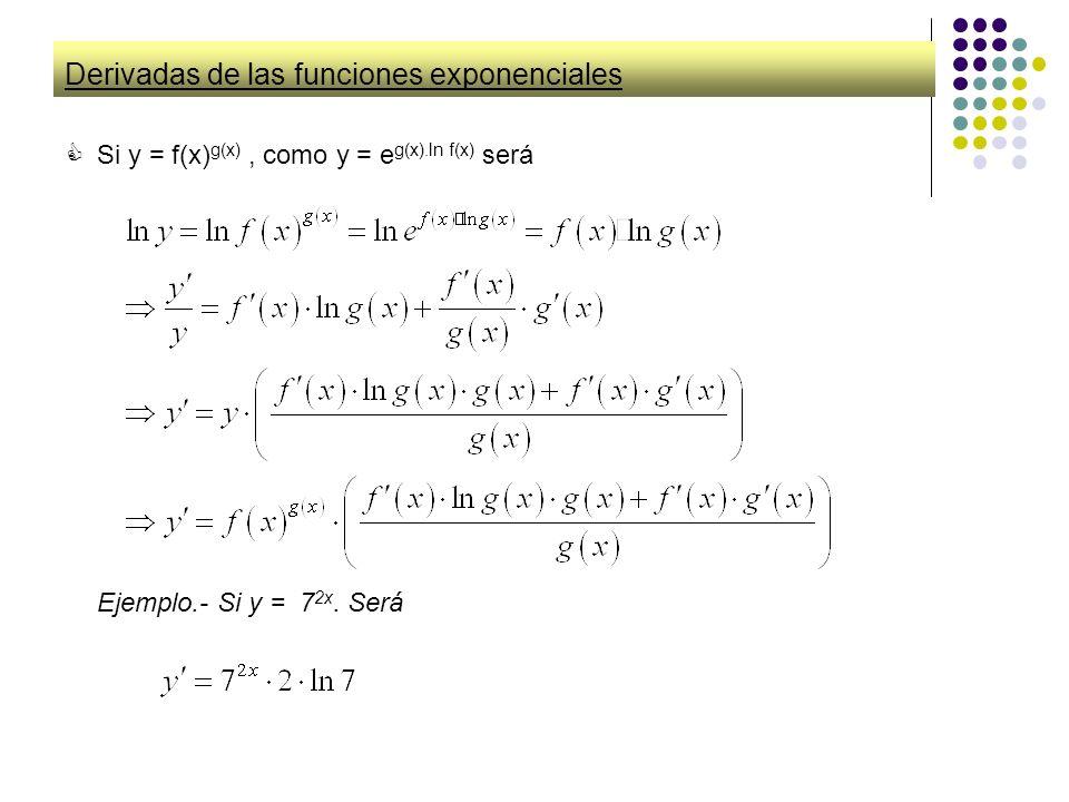 Derivadas de las funciones exponenciales Ejemplo.- Si y = 7 2x. Será Si y = f(x) g(x), como y = e g(x).ln f(x) será