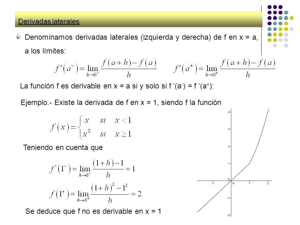Derivadas laterales Denominamos derivadas laterales (izquierda y derecha) de f en x = a, a los límites: La función f es derivable en x = a si y solo s