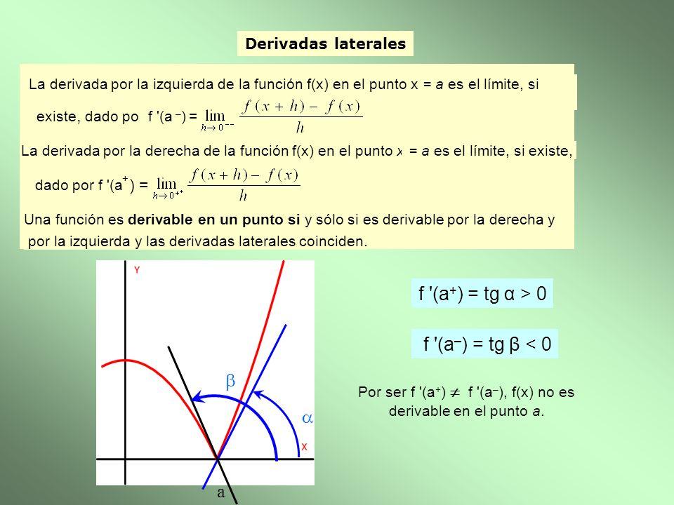 Derivadas laterales a f '(a + ) = tg α > 0 f '(a – ) = tg β < 0 Por ser f '(a + ) f '(a – ), f(x) no es derivable en el punto a. La derivada por la de