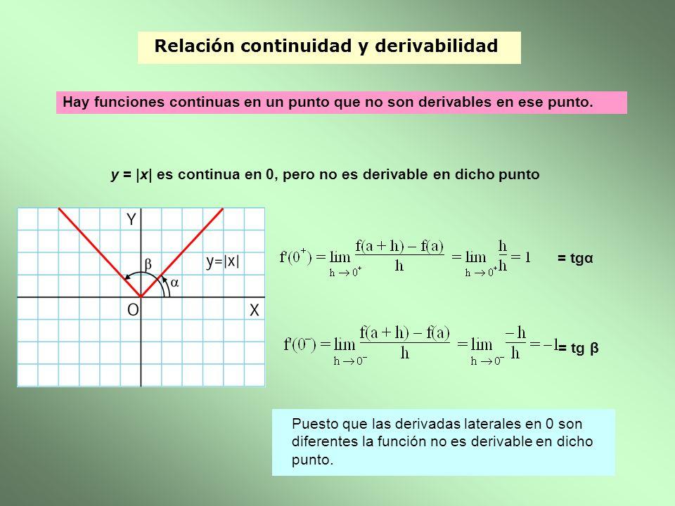 Relación continuidad y derivabilidad Hay funciones continuas en un punto que no son derivables en ese punto. y = |x| es continua en 0, pero no es deri