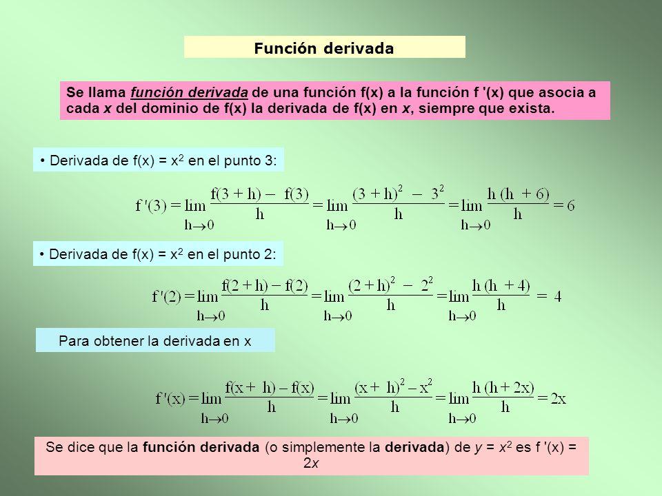 Función derivada Derivada de f(x) = x 2 en el punto 2: Derivada de f(x) = x 2 en el punto 3: Se dice que la función derivada (o simplemente la derivad