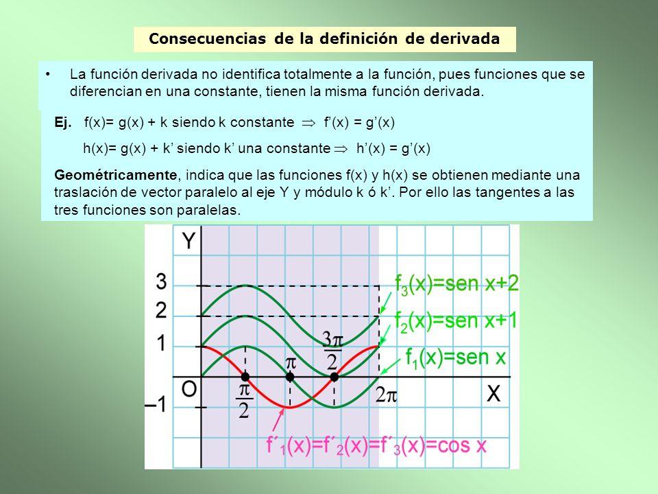 Consecuencias de la definición de derivada La función derivada no identifica totalmente a la función, pues funciones que se diferencian en una constan