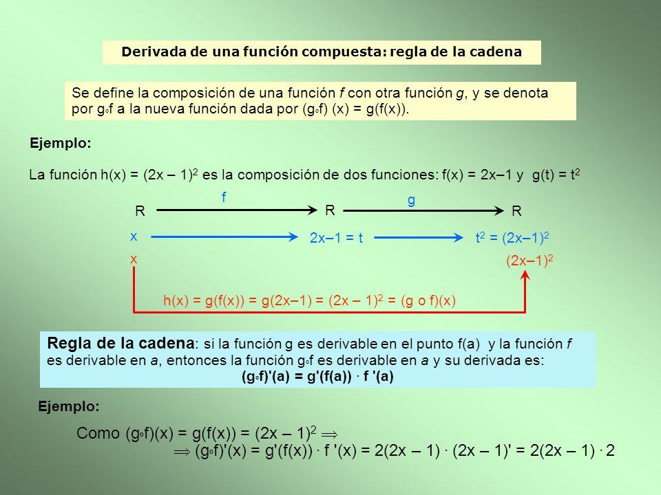 Derivada de una función compuesta: regla de la cadena Se define la composición de una función f con otra función g, y se denota por g º f a la nueva f