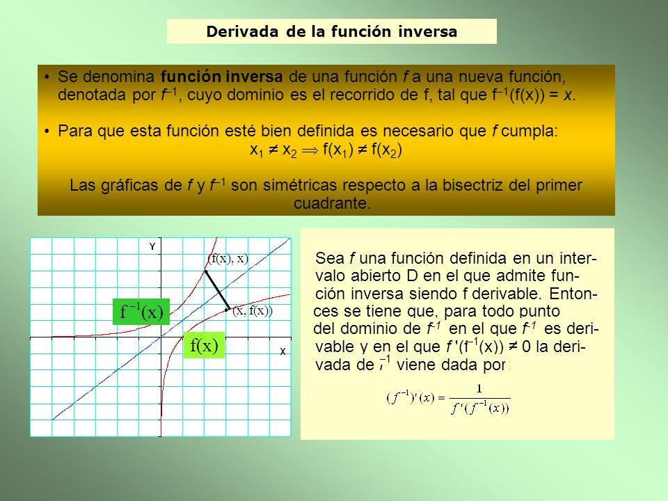 Derivada de la función inversa Se denomina función inversa de una función f a una nueva función, denotada por f –1, cuyo dominio es el recorrido de f,