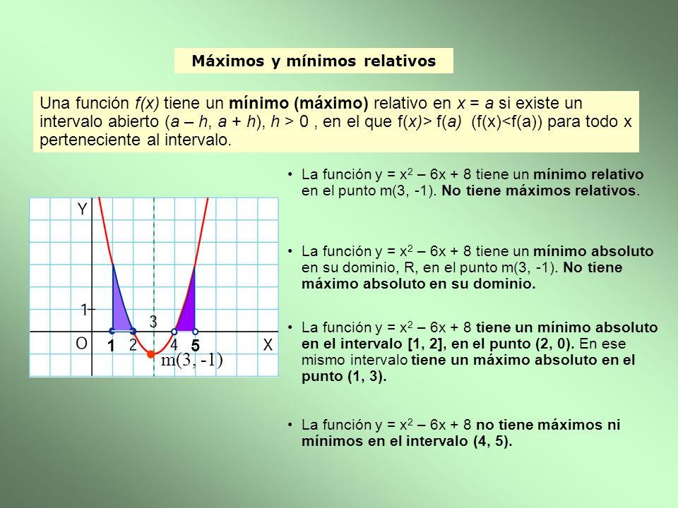 Máximos y mínimos relativos Una función f(x) tiene un mínimo (máximo) relativo en x = a si existe un intervalo abierto (a – h, a + h), h > 0, en el qu