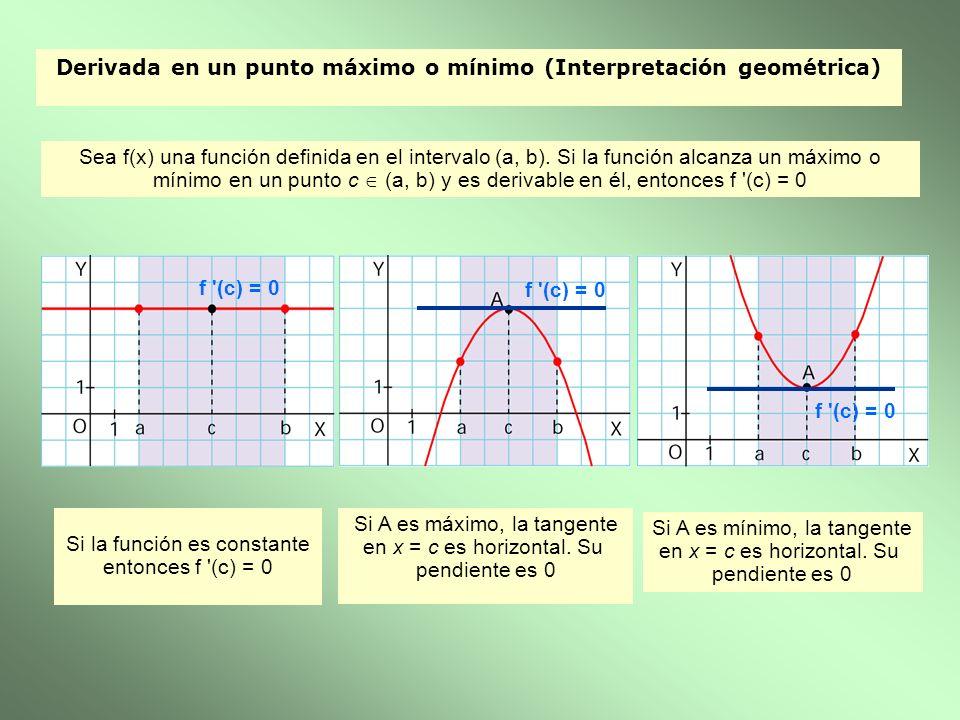 Derivada en un punto máximo o mínimo (Interpretación geométrica) Sea f(x) una función definida en el intervalo (a, b). Si la función alcanza un máximo