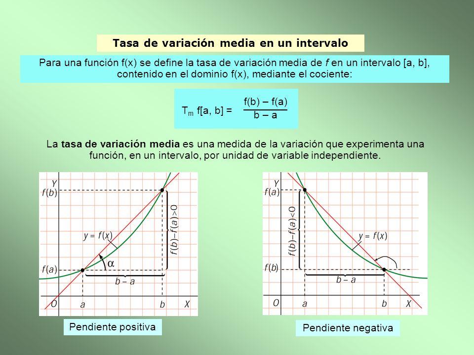 Tasa de variación media en un intervalo Para una función f(x) se define la tasa de variación media de f en un intervalo [a, b], contenido en el domini