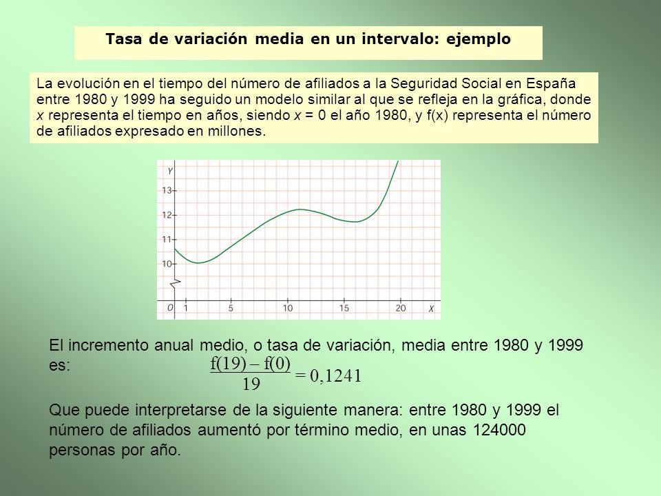 Tasa de variación media en un intervalo: ejemplo La evolución en el tiempo del número de afiliados a la Seguridad Social en España entre 1980 y 1999 h