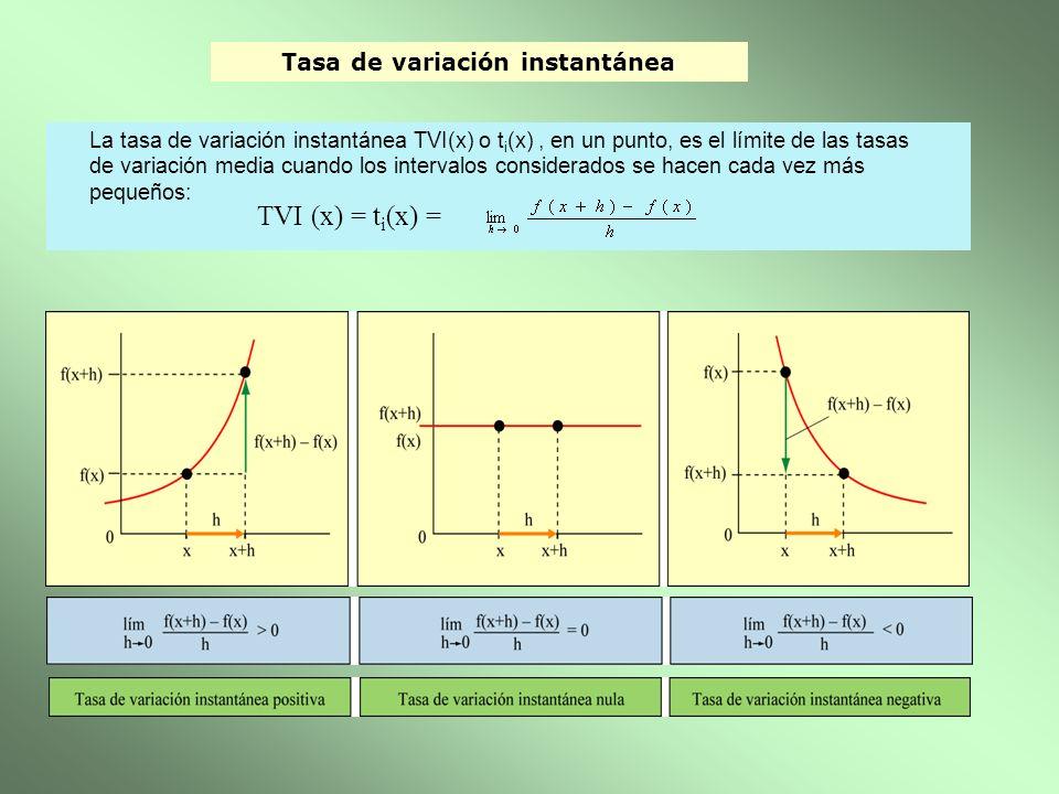 Tasa de variación instantánea La tasa de variación instantánea TVI(x) o t i (x), en un punto, es el límite de las tasas de variación media cuando los