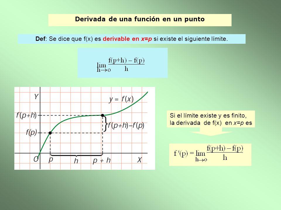 Derivada de una función en un punto Si el límite existe y es finito, la derivada de f(x) en x=p es Def: Se dice que f(x) es derivable en x=p si existe