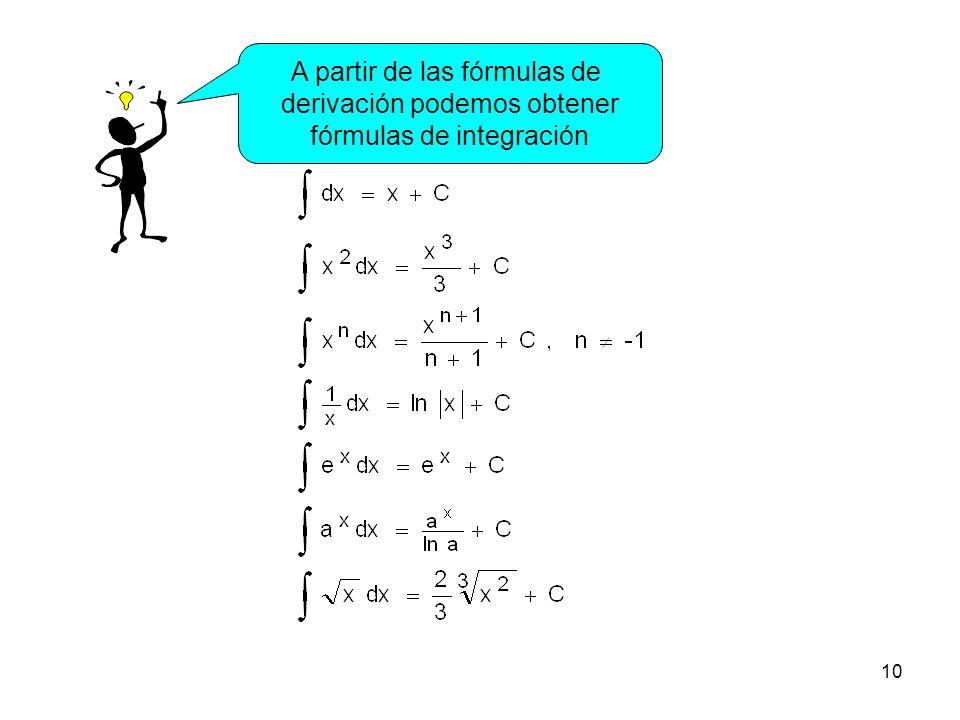 10 A partir de las fórmulas de derivación podemos obtener fórmulas de integración