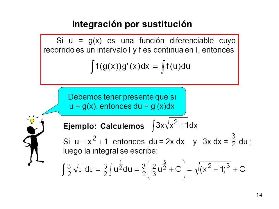 14 Integración por sustitución Si u = g(x) es una función diferenciable cuyo recorrido es un intervalo I y f es continua en I, entonces Debemos tener