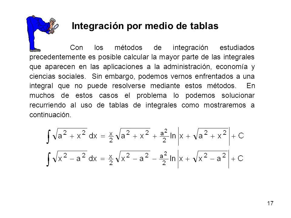 17 Integración por medio de tablas Con los métodos de integración estudiados precedentemente es posible calcular la mayor parte de las integrales que