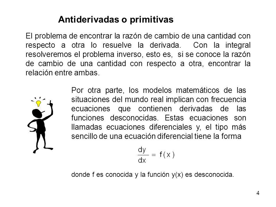 4 Antiderivadas o primitivas El problema de encontrar la razón de cambio de una cantidad con respecto a otra lo resuelve la derivada. Con la integral