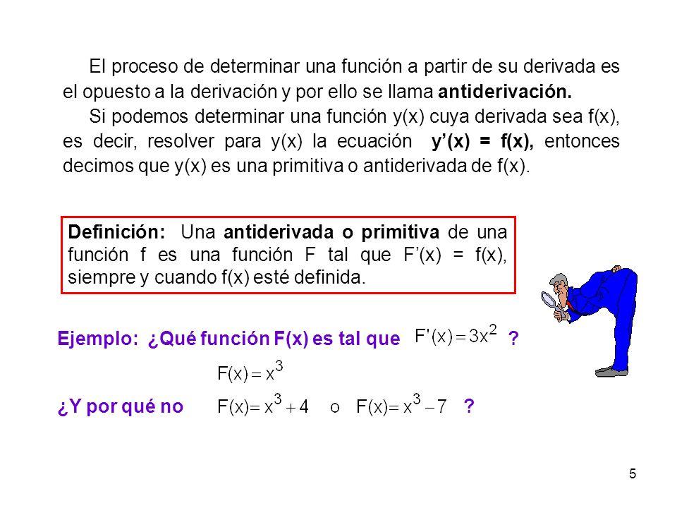 5 El proceso de determinar una función a partir de su derivada es el opuesto a la derivación y por ello se llama antiderivación. Si podemos determinar