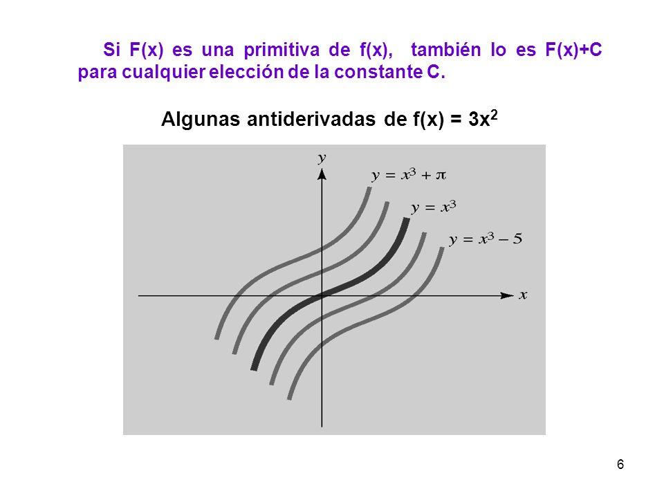 6 Algunas antiderivadas de f(x) = 3x 2 Si F(x) es una primitiva de f(x), también lo es F(x)+C para cualquier elección de la constante C.