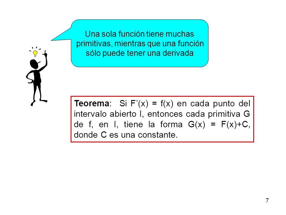 7 Una sola función tiene muchas primitivas, mientras que una función sólo puede tener una derivada Teorema: Si F(x) = f(x) en cada punto del intervalo