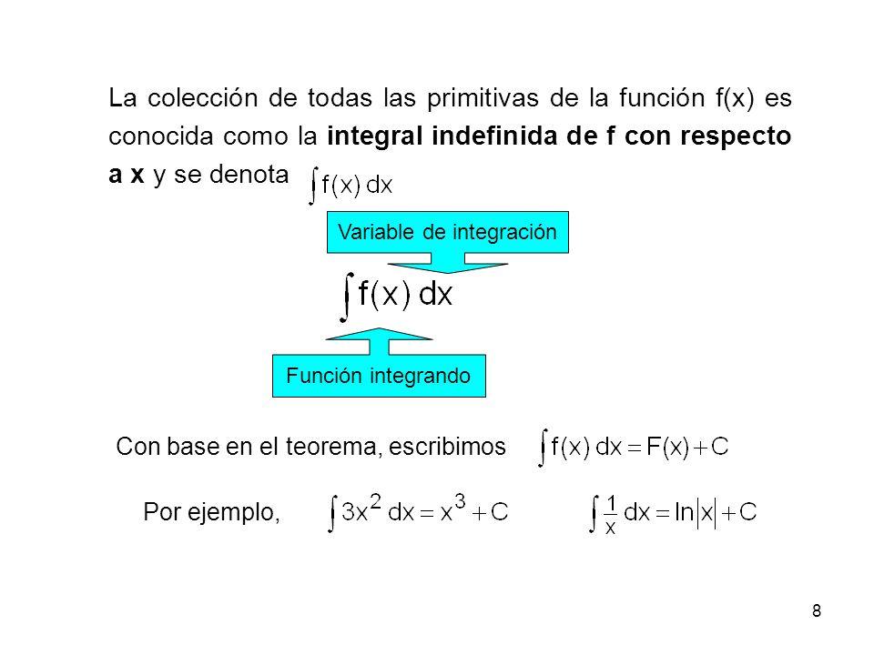 8 La colección de todas las primitivas de la función f(x) es conocida como la integral indefinida de f con respecto a x y se denota Con base en el teo