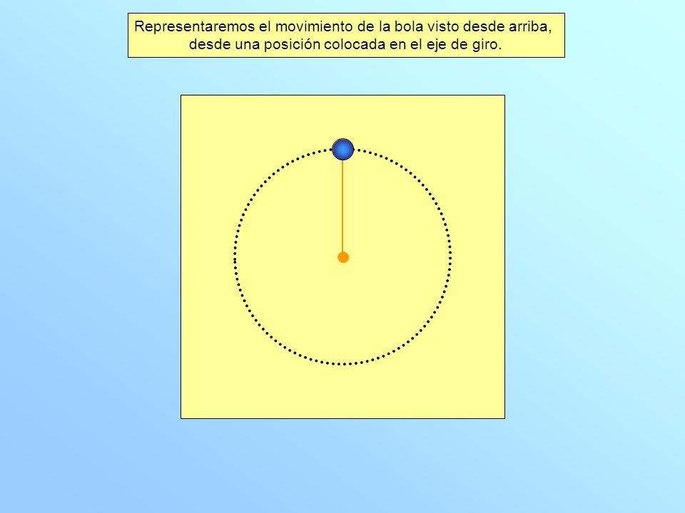 Sobre una mesa hay una bola que gira atada a una cuerda. Simular movimiento Resolver actividad