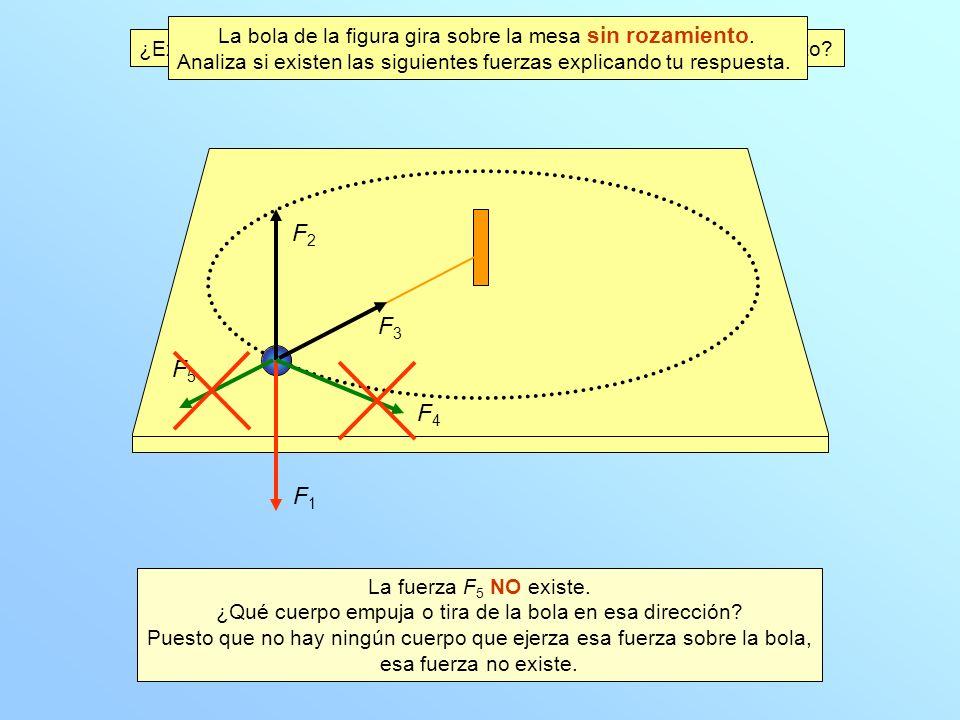 La fuerza F 1 sí existe.Es la fuerza que hace la Tierra sobre la bola: F T,B.