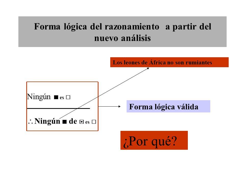 Forma lógica del razonamiento a partir del nuevo análisis Ningún es Ningún de es Forma lógica válida ¿Por qué.