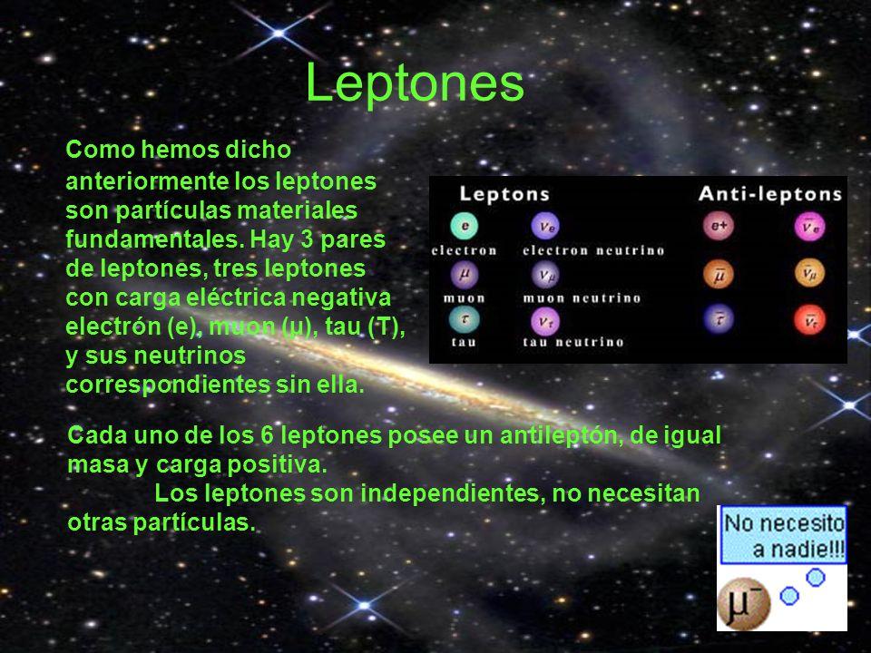 Leptones Como hemos dicho anteriormente los leptones son partículas materiales fundamentales. Hay 3 pares de leptones, tres leptones con carga eléctri