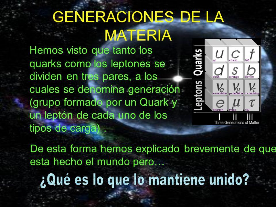 GENERACIONES DE LA MATERIA Hemos visto que tanto los quarks como los leptones se dividen en tres pares, a los cuales se denomina generación (grupo for