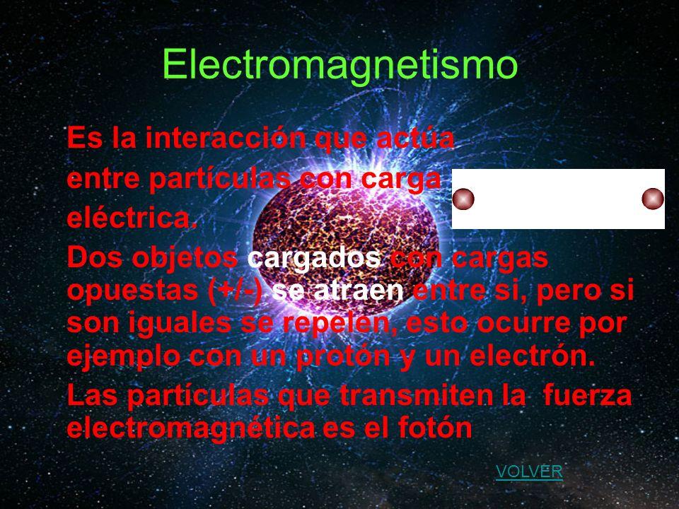 Electromagnetismo Es la interacción que actúa entre partículas con carga eléctrica. Dos objetos cargados con cargas opuestas (+/-) se atraen entre si,