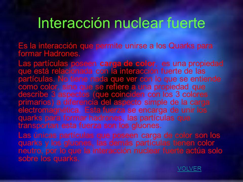 Interacción nuclear fuerte Es la interacción que permite unirse a los Quarks para formar Hadrones. Las partículas poseen carga de color, es una propie