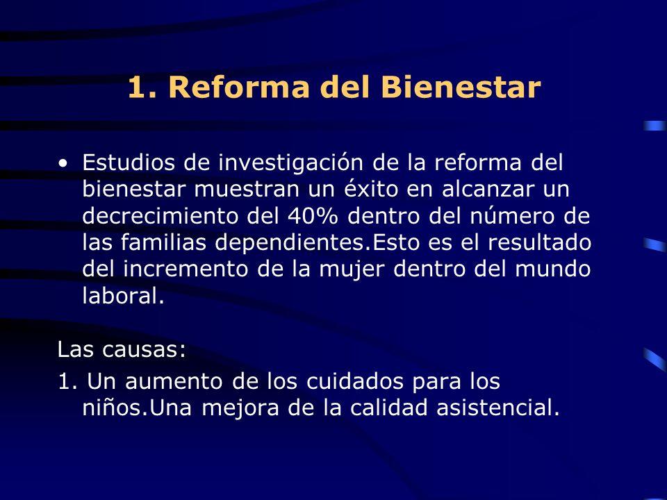 1. Reforma del Bienestar Estudios de investigación de la reforma del bienestar muestran un éxito en alcanzar un decrecimiento del 40% dentro del númer
