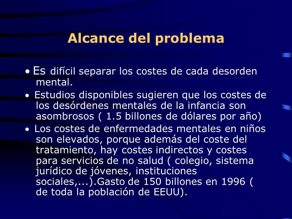 Alcance del problema Es difícil separar los costes de cada desorden mental.