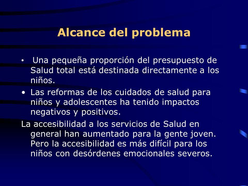 1.Reforma del Bienestar 2.