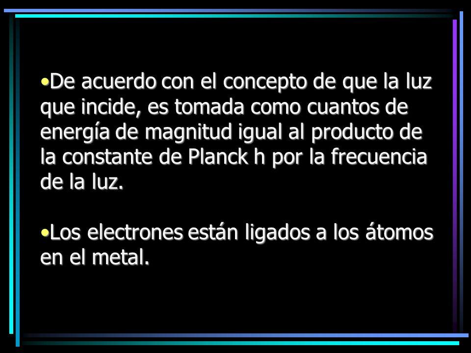 De acuerdo con el concepto de que la luz que incide, es tomada como cuantos de energía de magnitud igual al producto de la constante de Planck h por l