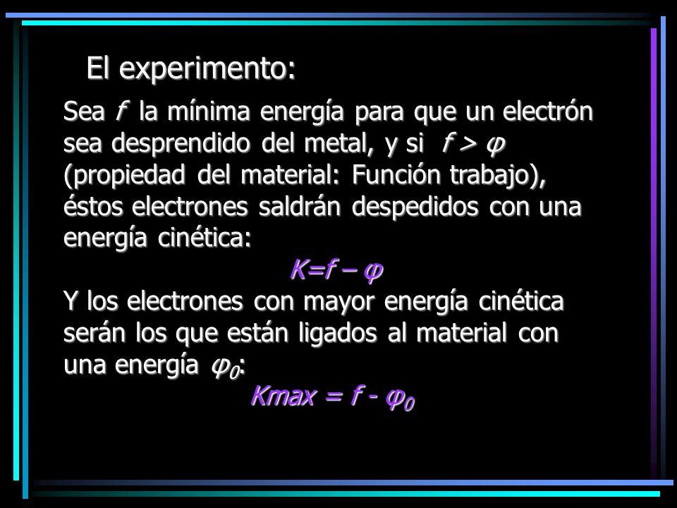 Sea f la mínima energía para que un electrón sea desprendido del metal, y si f > φ (propiedad del material: Función trabajo), éstos electrones saldrán