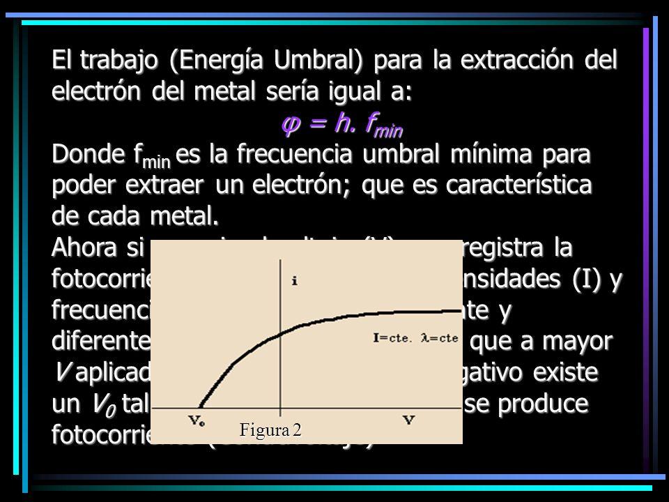 El trabajo (Energía Umbral) para la extracción del electrón del metal sería igual a: φ = h. fmin Donde fmin es la frecuencia umbral mínima para poder