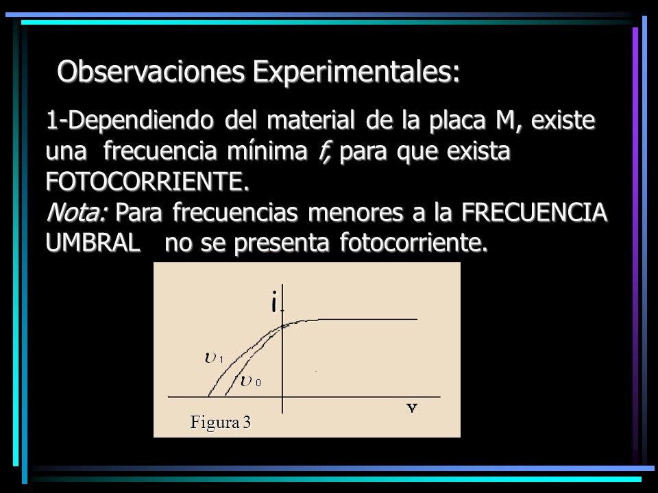 Observaciones Experimentales: 1-Dependiendo del material de la placa M, existe una frecuencia mínima f, para que exista FOTOCORRIENTE. Nota: Para frec