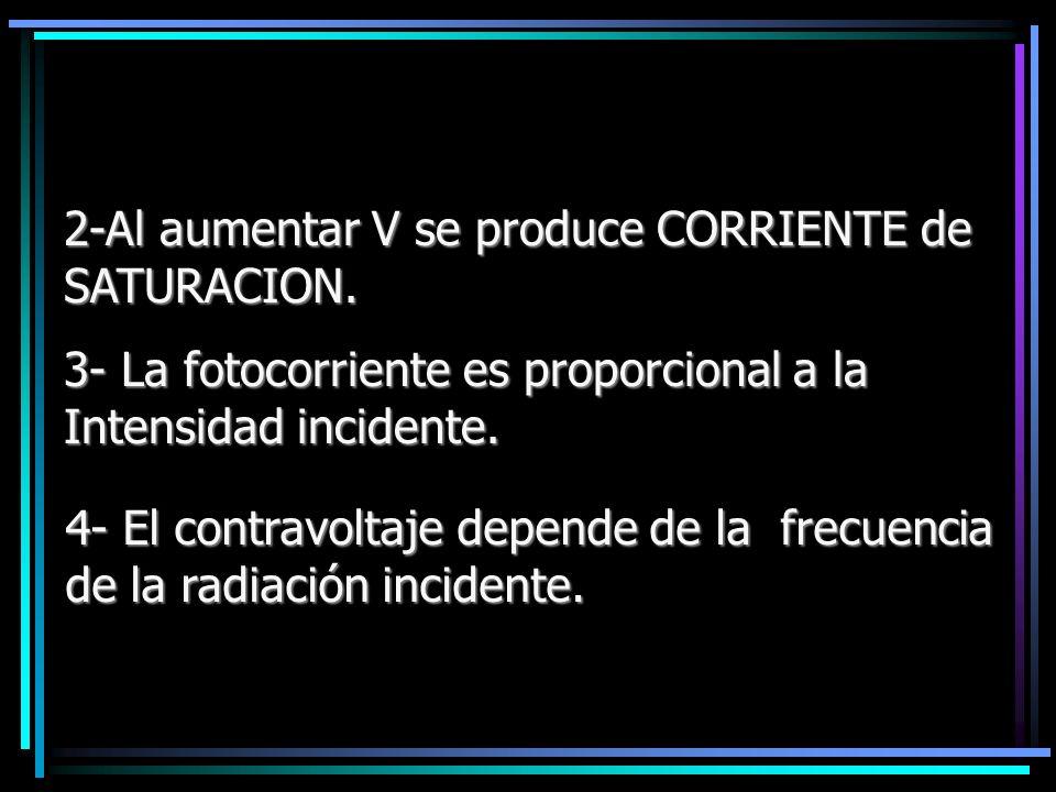 2-Al aumentar V se produce CORRIENTE de SATURACION. 3- La fotocorriente es proporcional a la Intensidad incidente. 4- El contravoltaje depende de la f