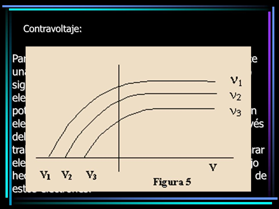 Para estimar el contravoltaje: primero se establece una diferencia en potencial a través del tubo, esto significa que el voltaje tiende a evitar que l