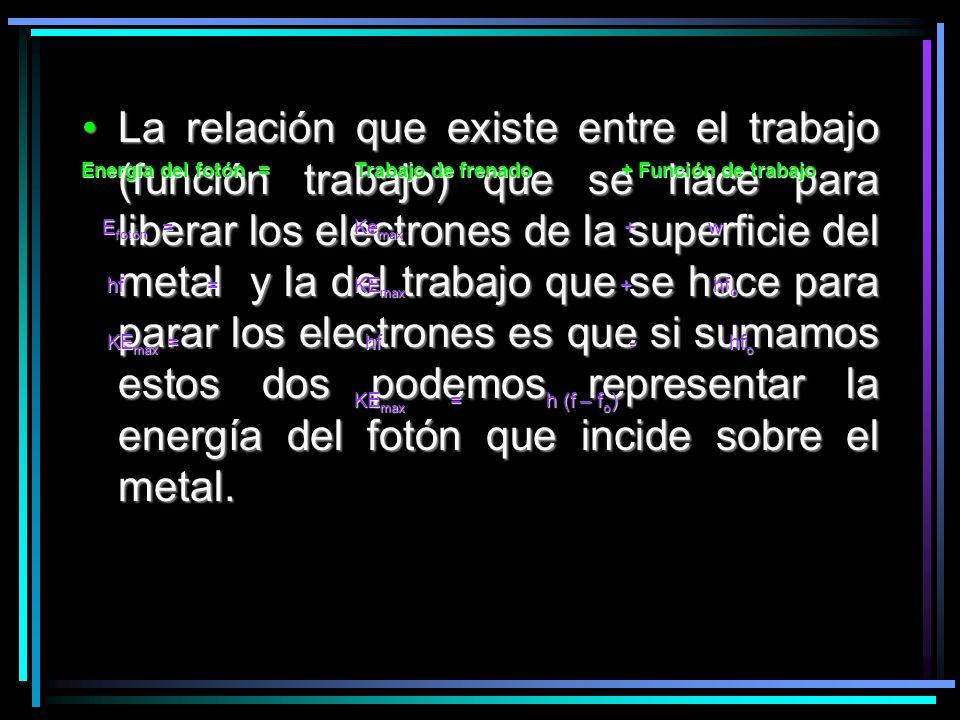 La relación que existe entre el trabajo (función trabajo) que se hace para liberar los electrones de la superficie del metal y la del trabajo que se h