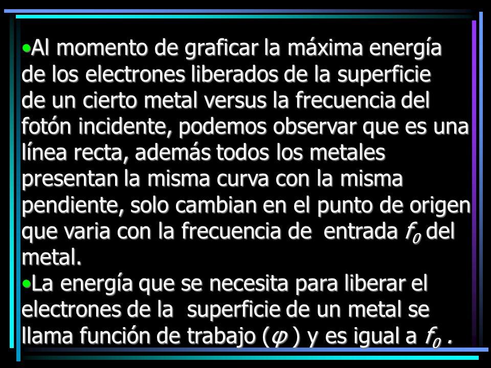Al momento de graficar la máxima energíaAl momento de graficar la máxima energía de los electrones liberados de la superficie de un cierto metal versu