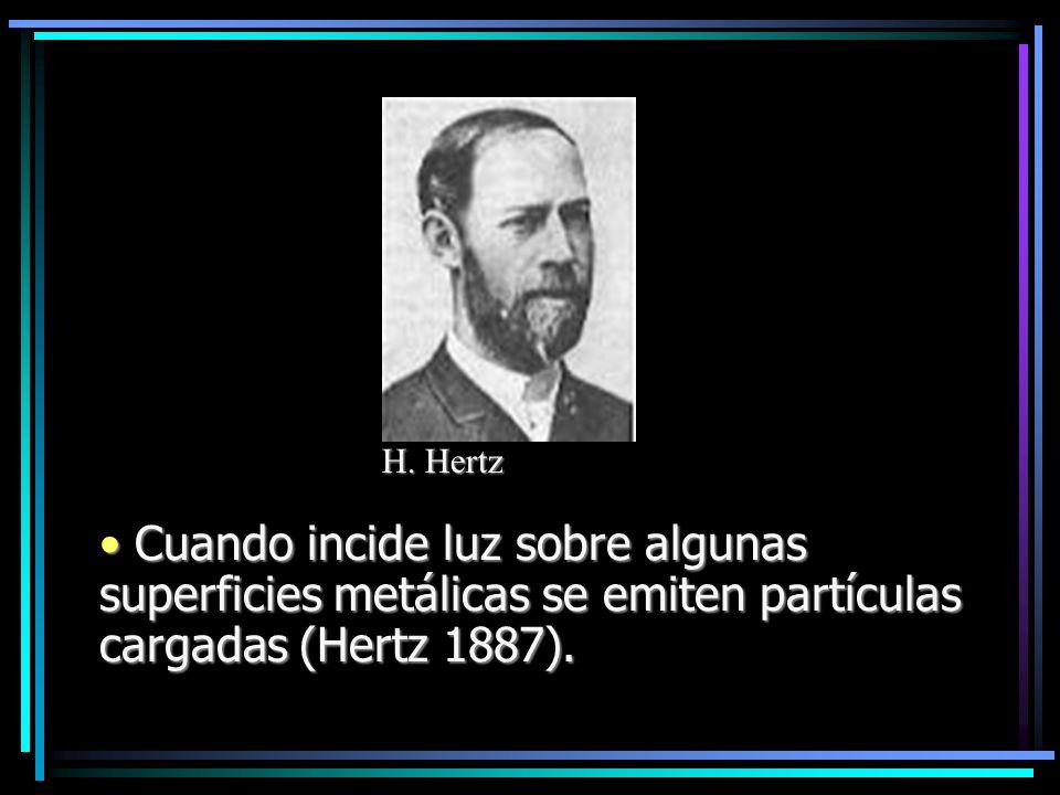 Cuando incide luz sobre algunas superficies metálicas se emiten partículas cargadas (Hertz 1887). Cuando incide luz sobre algunas superficies metálica