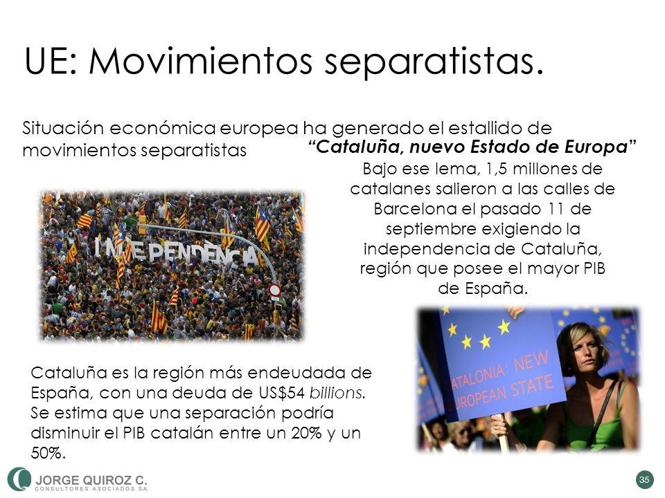 UE: Movimientos separatistas.
