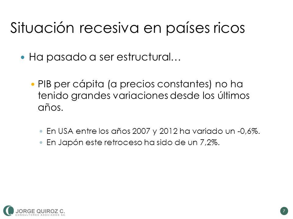 Ha pasado a ser estructural… PIB per cápita (a precios constantes) no ha tenido grandes variaciones desde los últimos años.