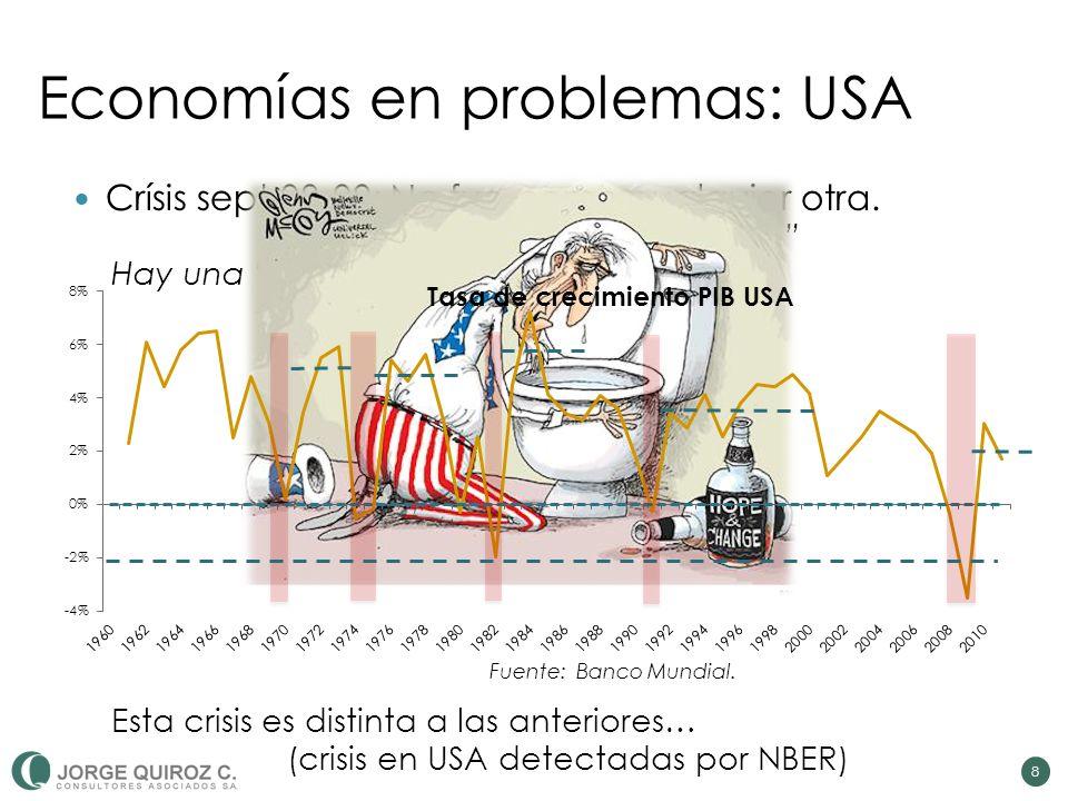 Conclusiones Para 2013: Crecimiento países desarrollados cercano a 0; recesión en Europa, débil recuperación en USA.