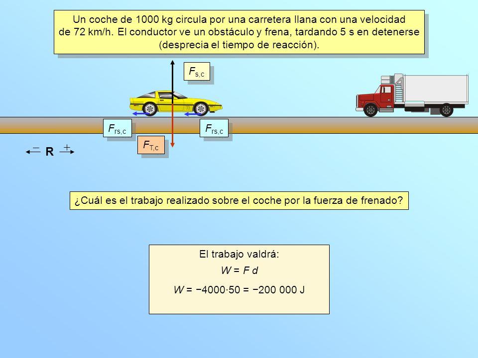 Un coche de 1000 kg circula por una carretera llana con una velocidad de 72 km/h.