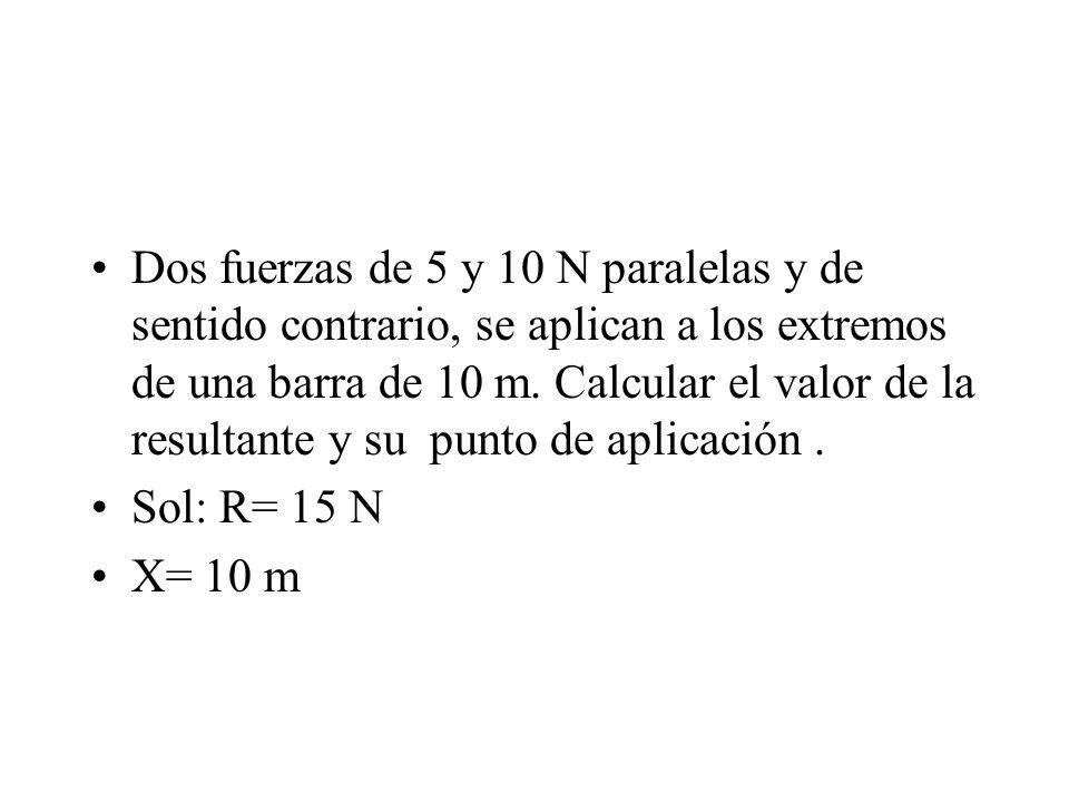 Dos fuerzas de 5 y 10 N paralelas y de sentido contrario, se aplican a los extremos de una barra de 10 m. Calcular el valor de la resultante y su punt