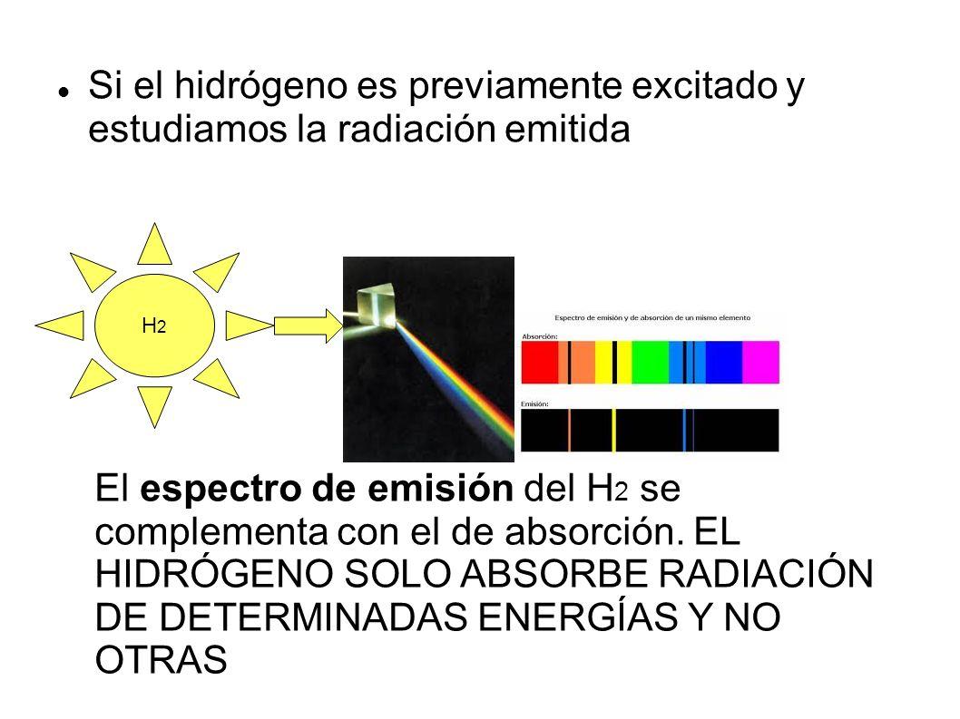 Si el hidrógeno es previamente excitado y estudiamos la radiación emitida El espectro de emisión del H 2 se complementa con el de absorción.